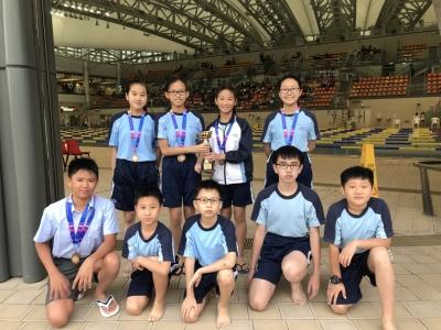 大嶼山區小學校際游泳比賽