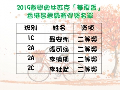 2019奧數(晉級)得獎名單