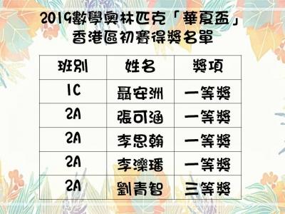 2019奧數(初賽)得獎名單